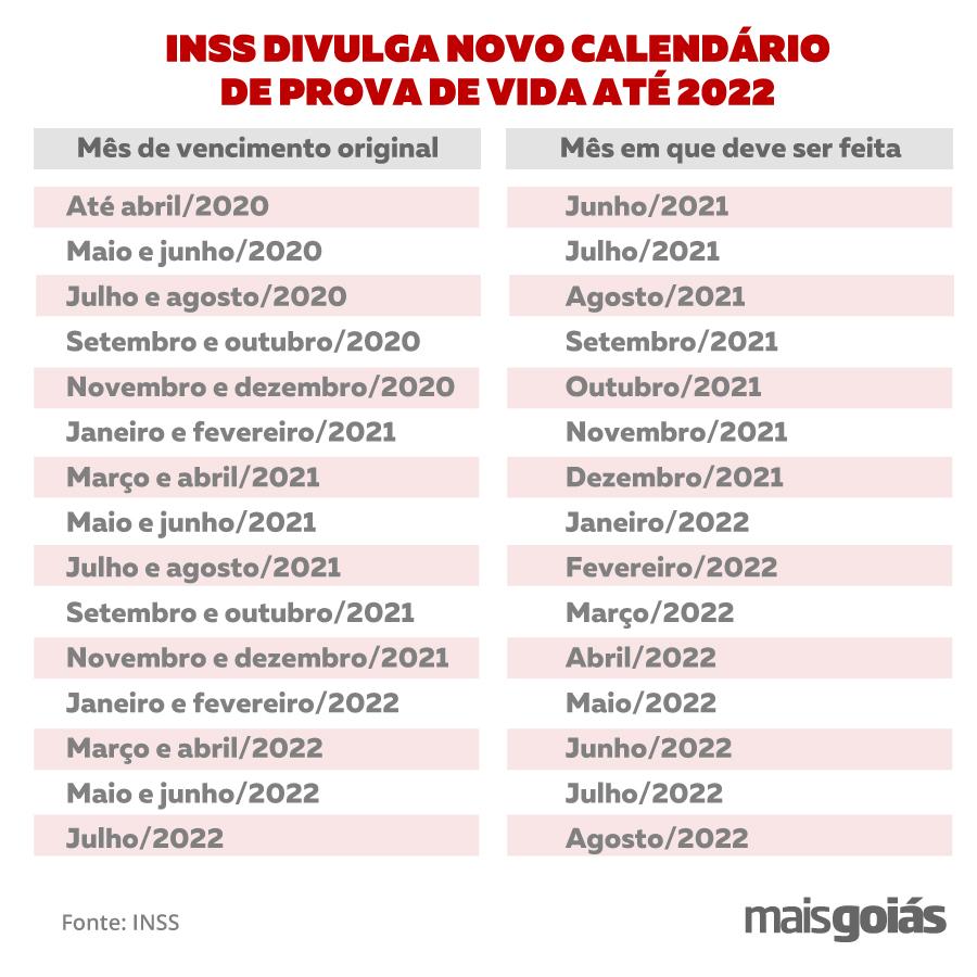 INSS divulga novo calendário de prova de vida até 2022; veja datas